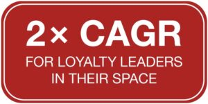 2 times CAGR for loyalty leaders in their space